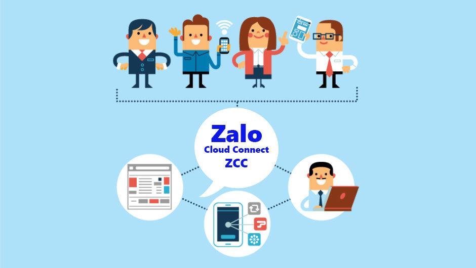 Zalo Cloud Connect (ZCC) là gì?
